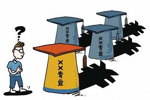 2020年山西中级职称有哪些专业?